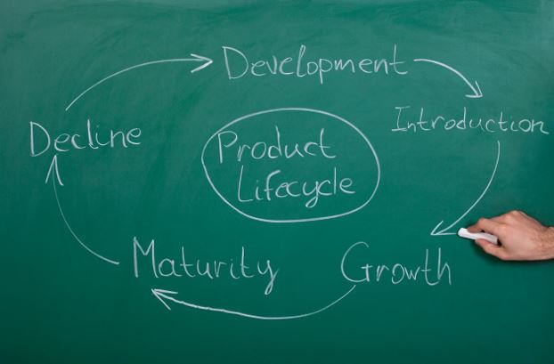 How to extend the product life cycle